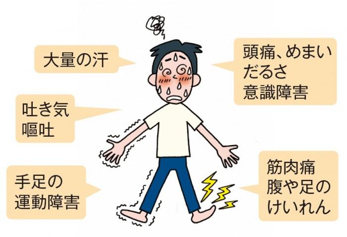 熱中症 症状1