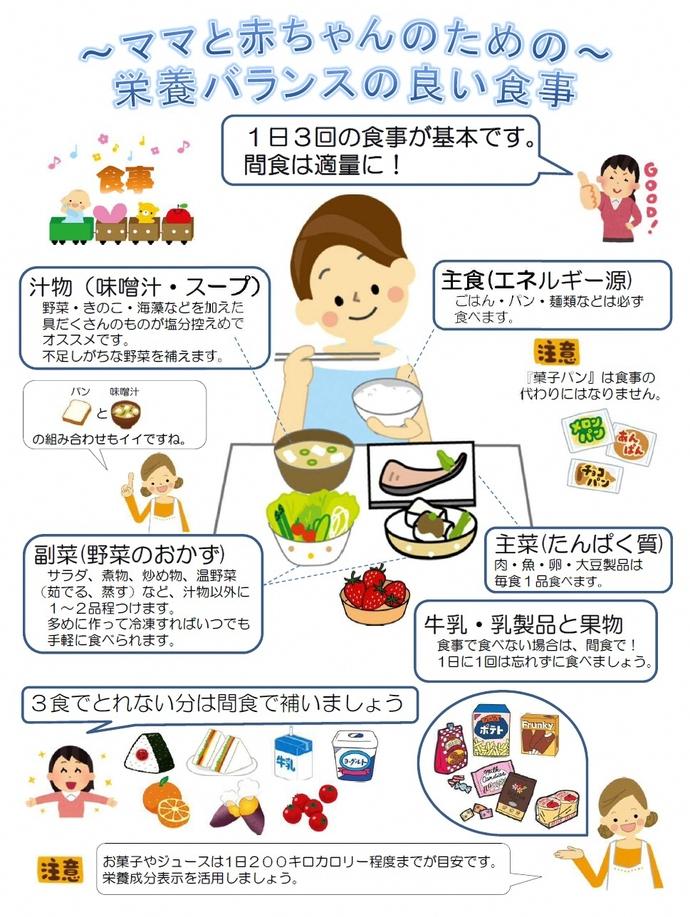 妊娠 初期 食べ物